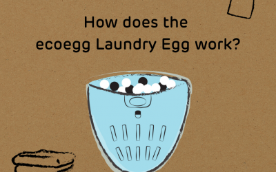 How does the ecoegg Laundry Egg Work?  The Science…