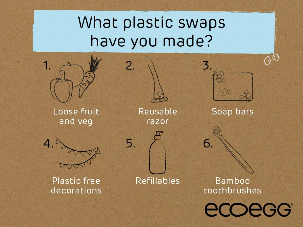 Plastic_free_swaps_ecoegg